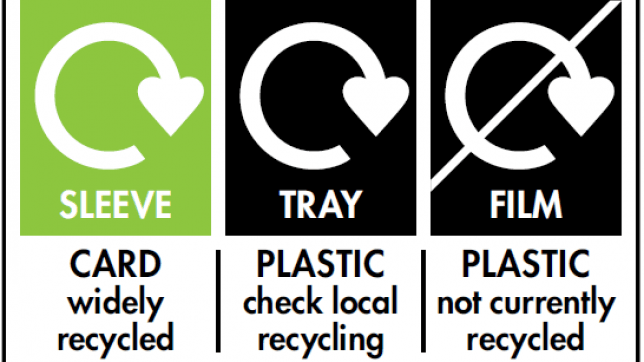 incorrect recycling labels