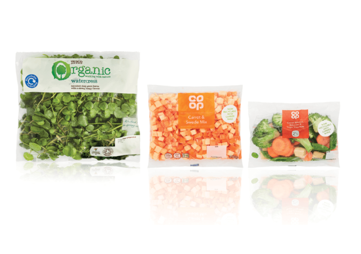 Coveris to launch new sustainable products