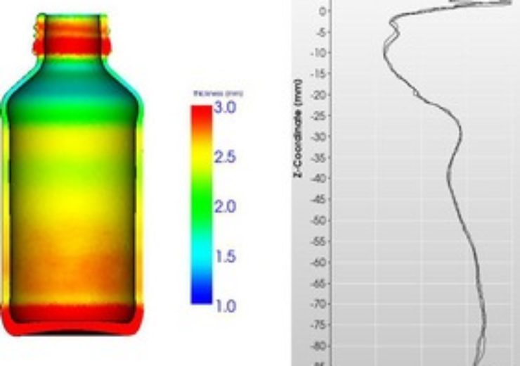 Gerresheimer employs simulation to reduce development time for glass containers