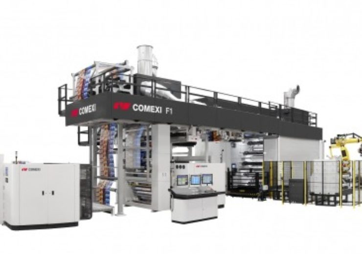 Termoplasti-Plama invests in fully automated Comexi Flexo F1 press