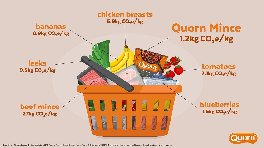 Quorn packaging