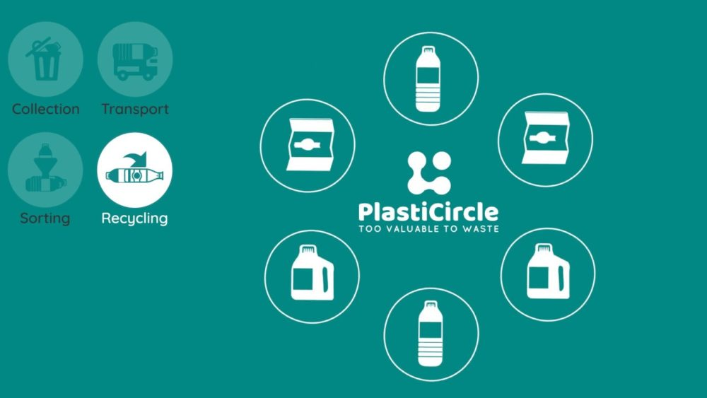 What is the EU-backed PlastiCircle recycling project aiming to boost the circular economy?
