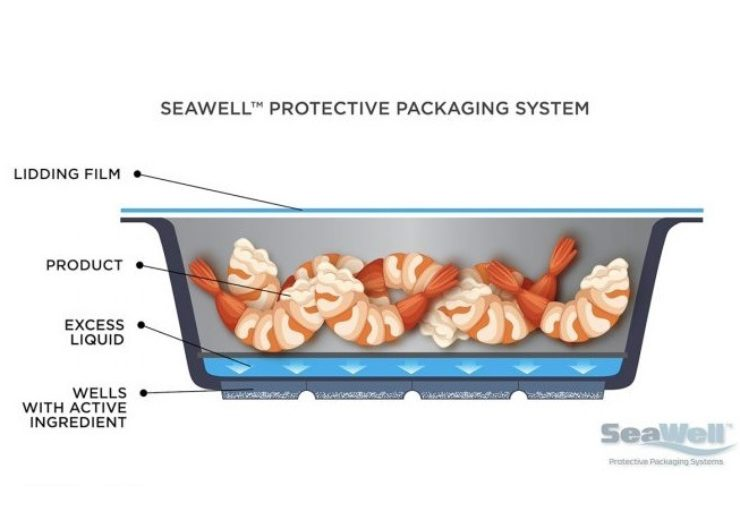 Aptar Food + Beverage introduces SEAWELL active packaging system