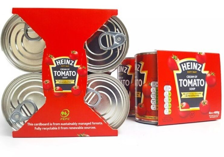 Heinz UK launches recyclable paperboard multipack from WestRock