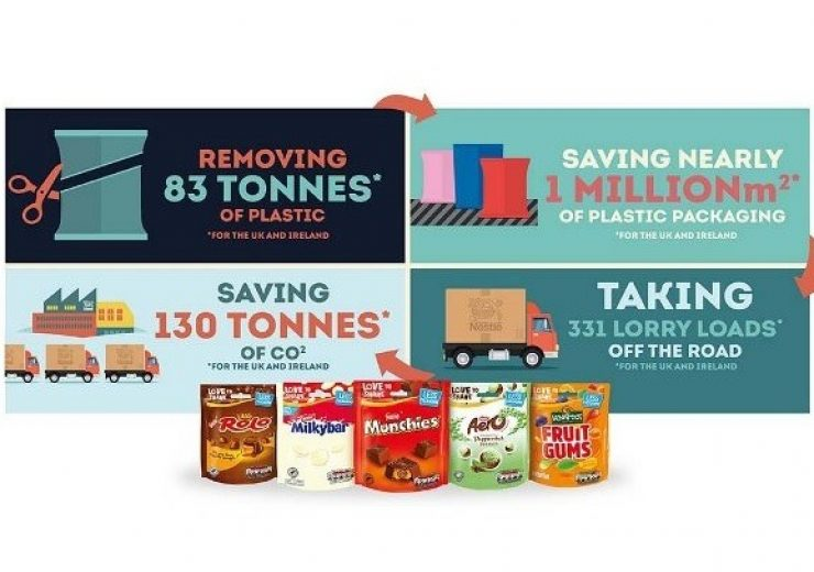 Nestlé redesigns confectionery sharing bags to use less packaging