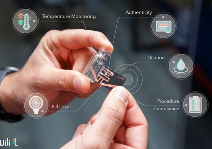 Wiliot secures $200m funding for new IoT technology